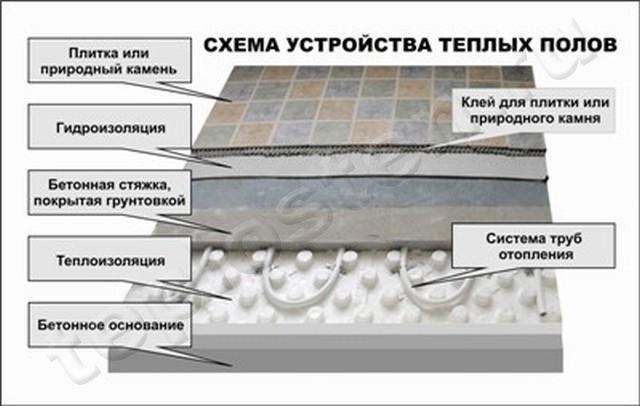 emploi plombier chauffagiste cdi devis travaux la rochelle caen lyon entreprise rptlw. Black Bedroom Furniture Sets. Home Design Ideas